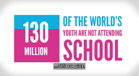 Video still says 130 million of the world's youth are not attending school. Caption reads '...70% are girls.'