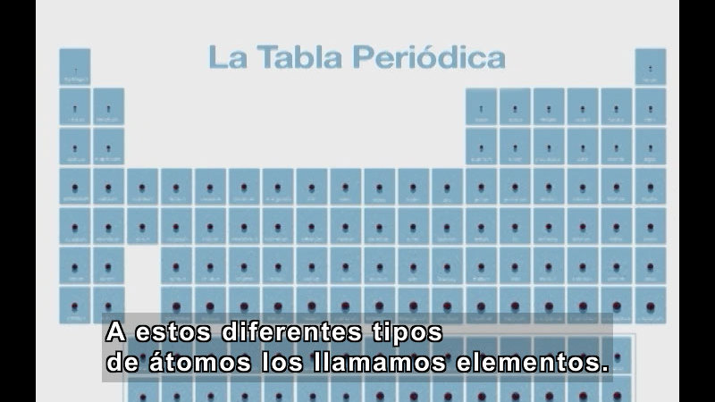 Still image from Particles and Matter (Spanish)
