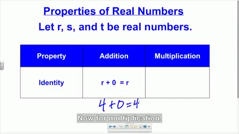 Still image from Welcome to Algebra I: Properties of Real Numbers