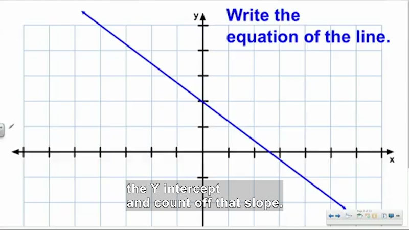 Still image from Welcome to Algebra I: Writing the Equation of a Line When Given Two Points on the Line