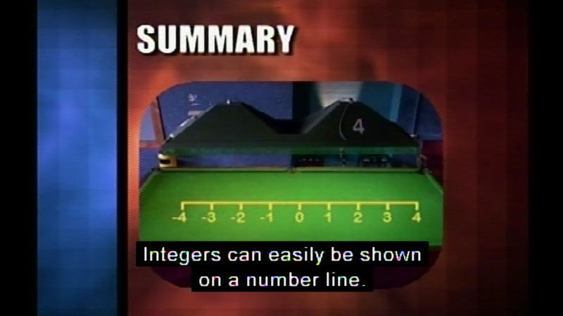 Integers: The Whole Thing