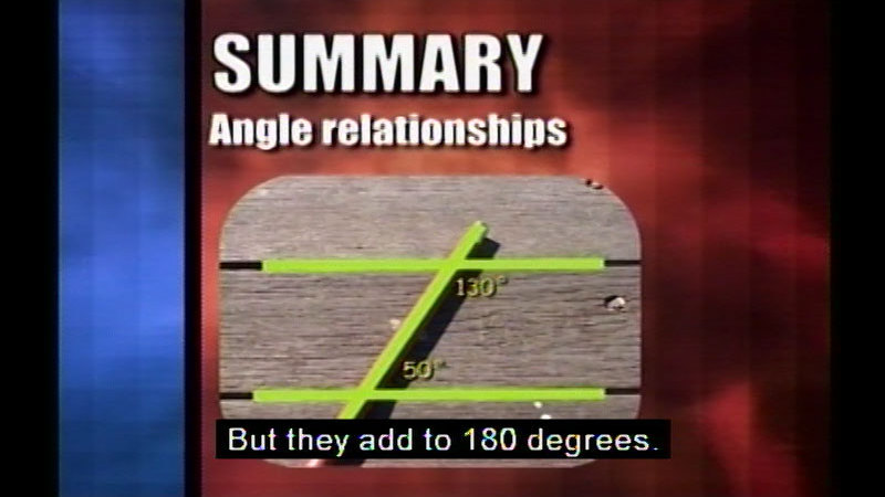 Naming And Measuring Angles