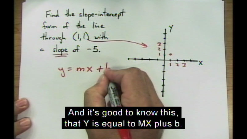 Still image from Digital Math: Algebra 1: Linear Equations And Functions