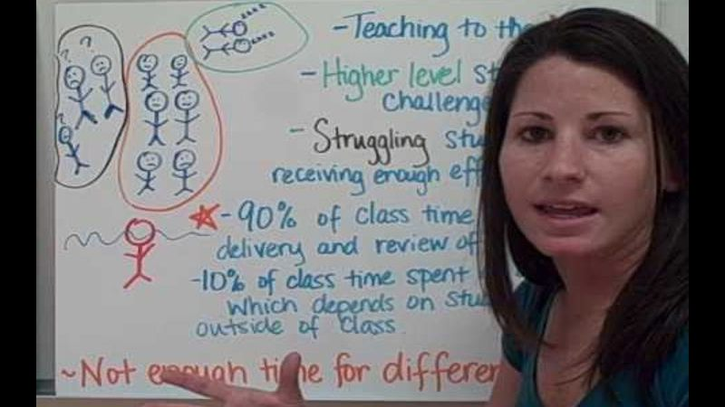 Still image from Why I Flipped My Classroom