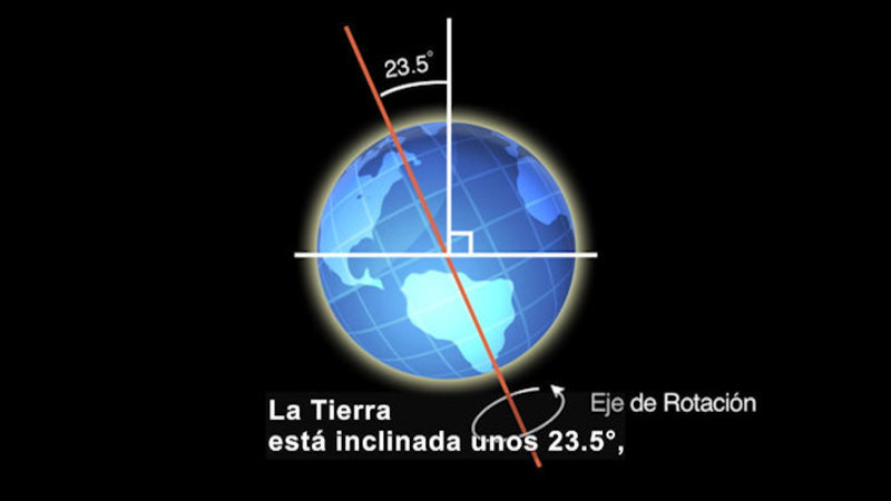 Still image from Science Video Vocab: Equinox (Spanish)
