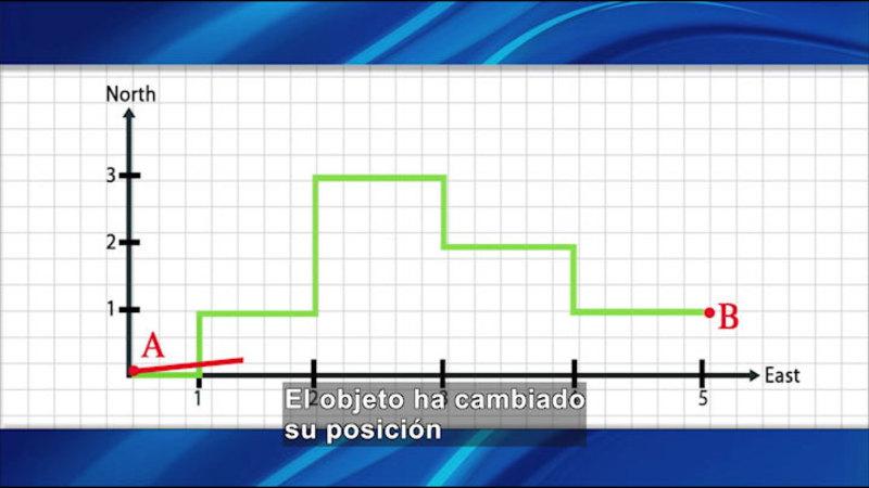 Still image from Science Video Vocab: Vectors (Spanish)