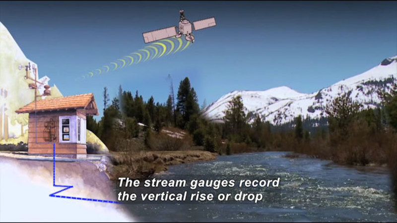Still image from Lake Of The Sky: USGS Tahoe Basin Science